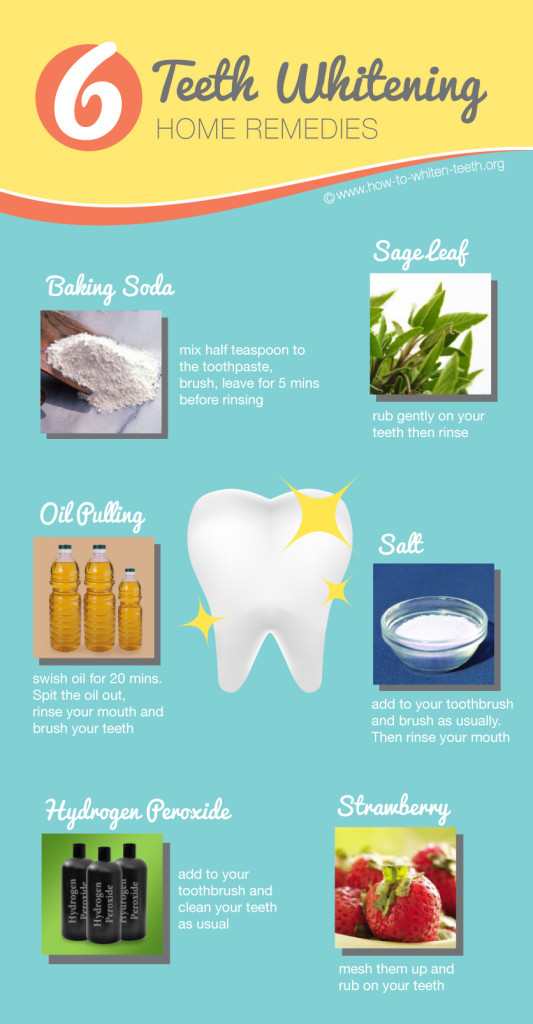 Home Remedies For Whitening Teeth infographic